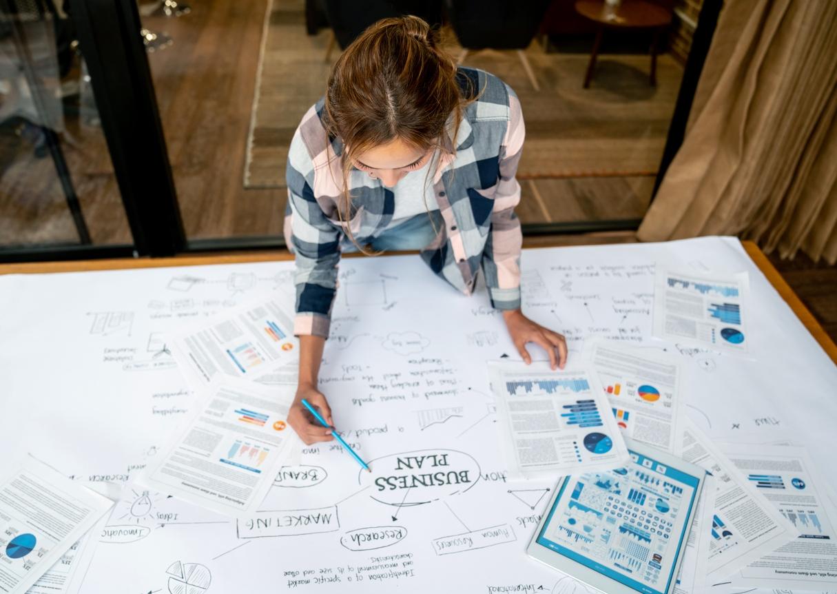 business plan business case