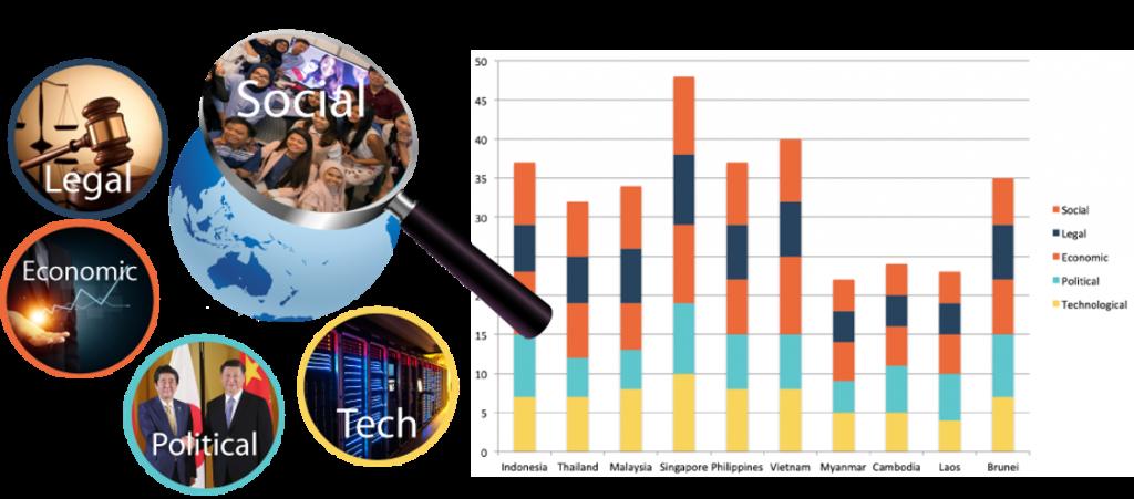 SLEPT analysis graphic